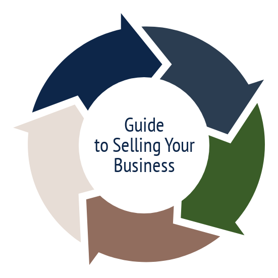 6 Steps to Selling Your Business