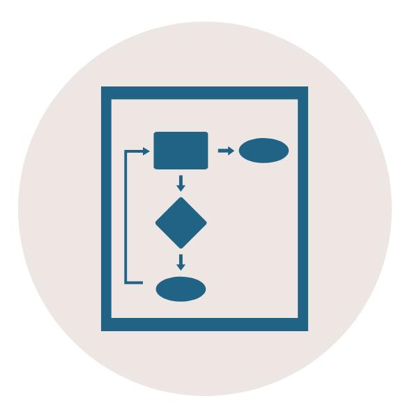 Visualize the Transaction Process