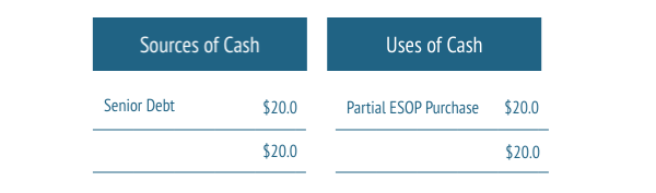 Funding-of-ESOP-Purchase (2)