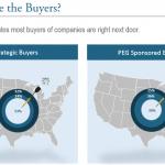 business buyers