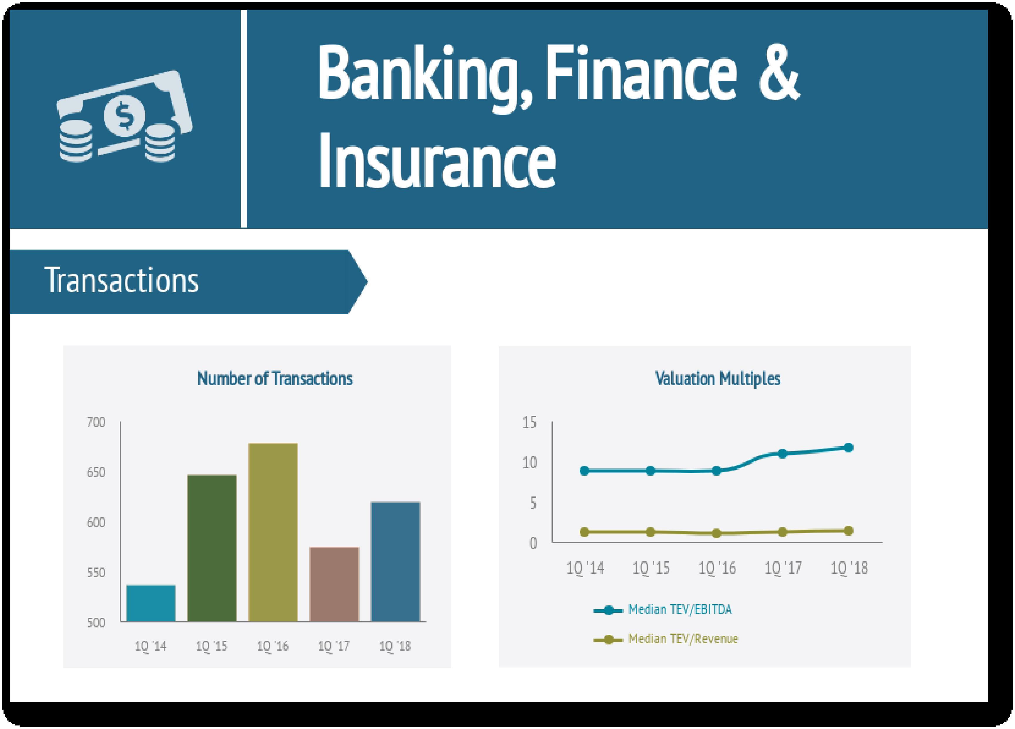 Banking-Finance-Insurance-Industry