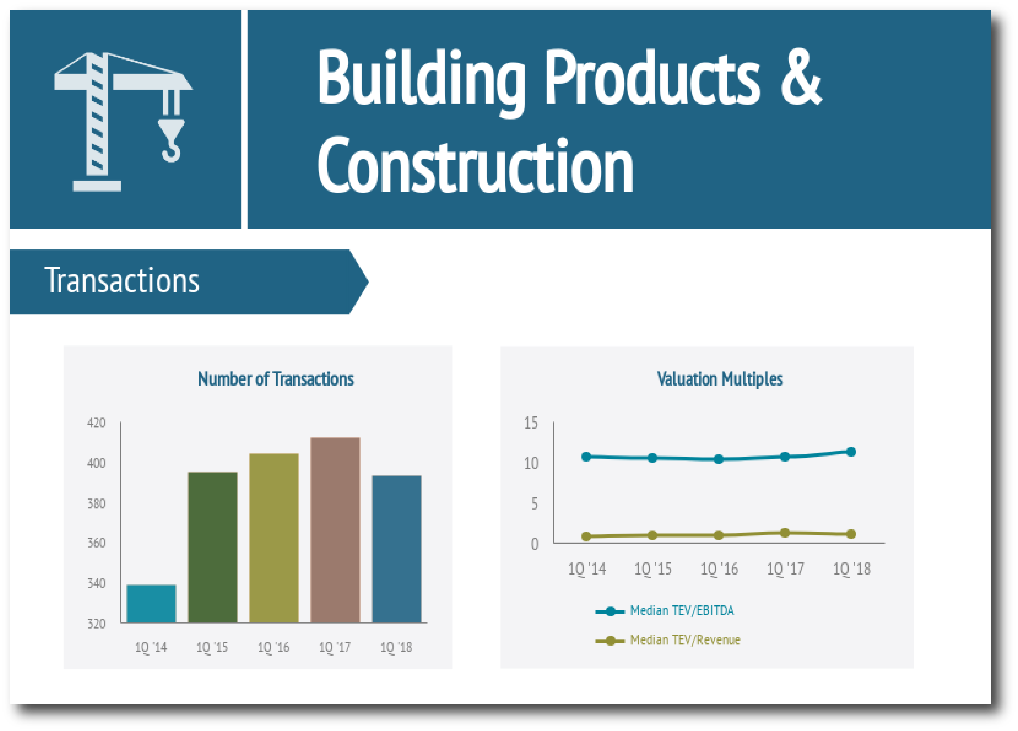 Building Products & Construction