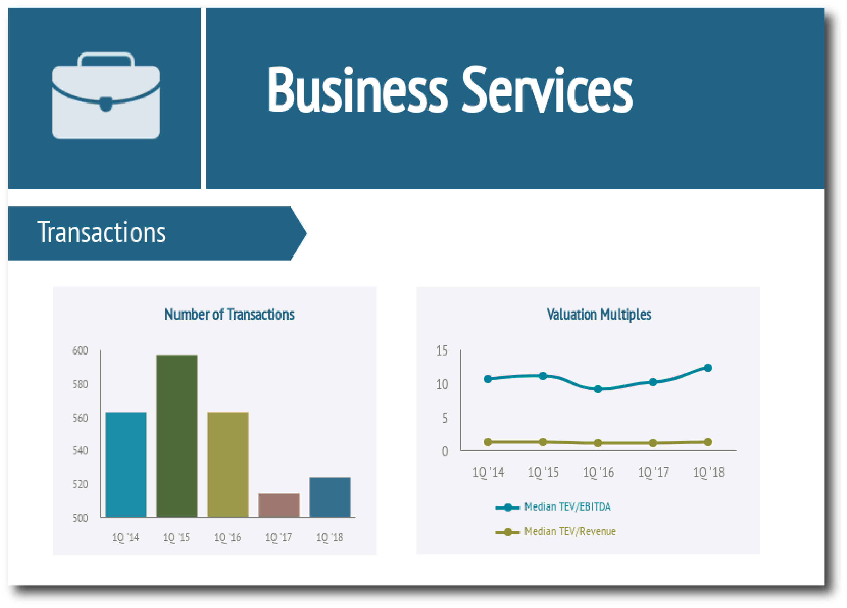 Business Services Industry Report