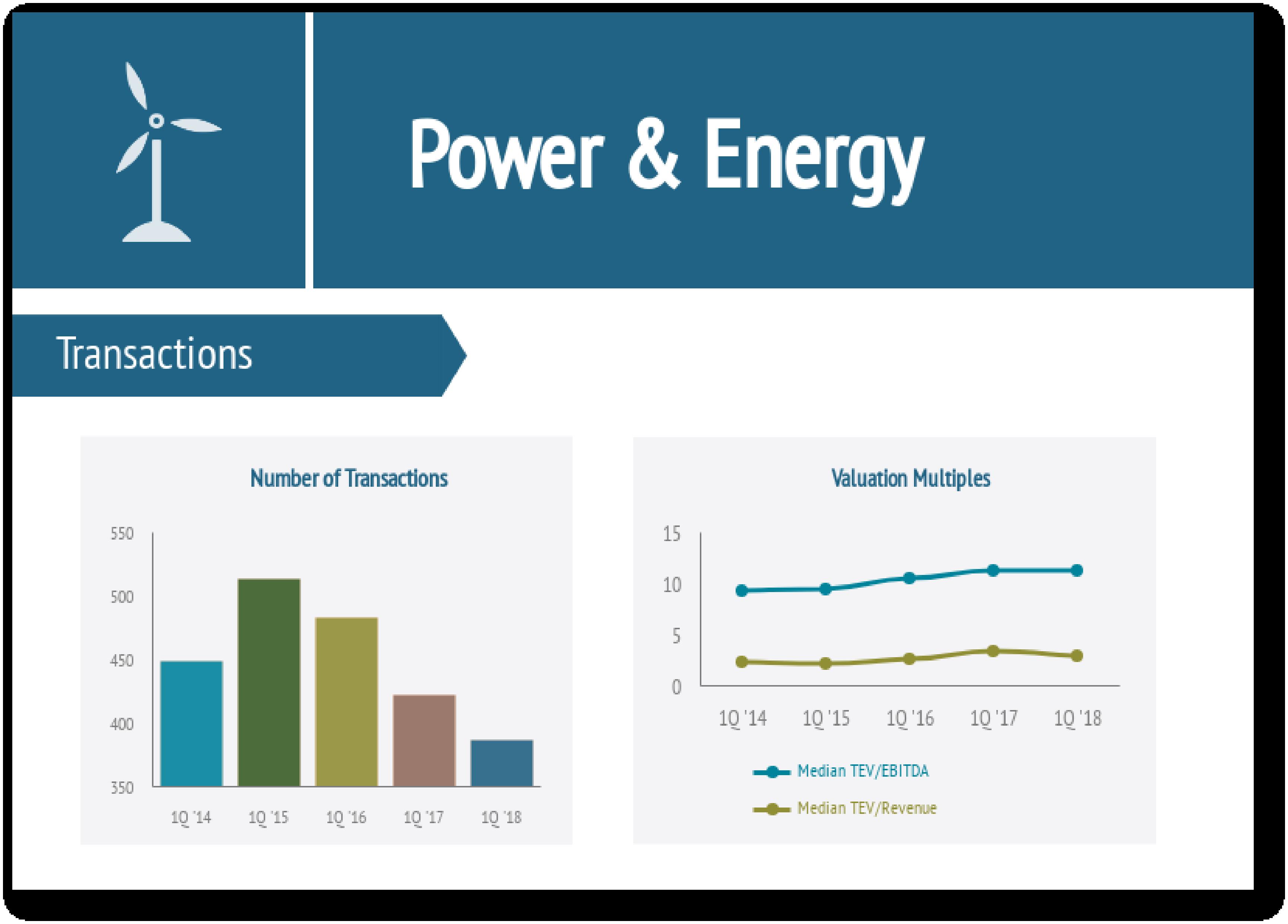 Power & Energy Industry Report