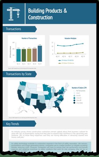 Sample Industry Report