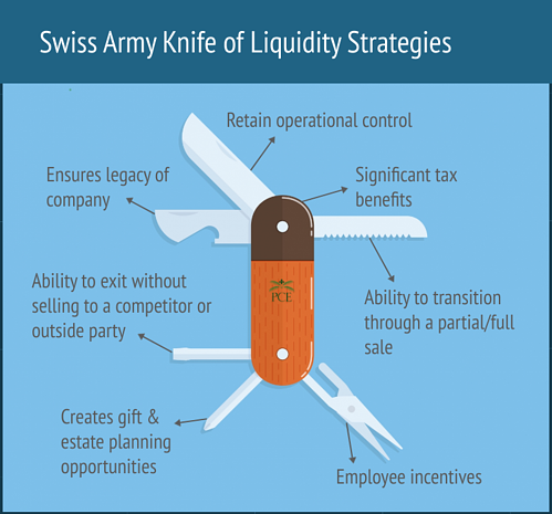 Swiss Army Knife of Liquidity Strategies